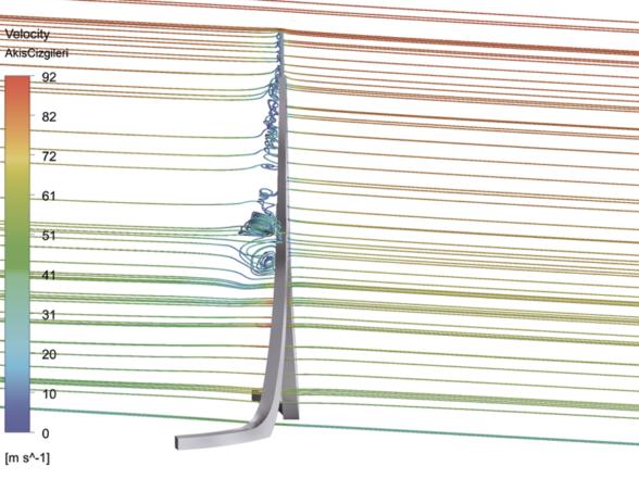 Çanakkale Antenna Tower CFD Analysis