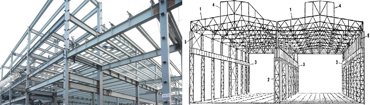 Design Criteria Of Steel Structures