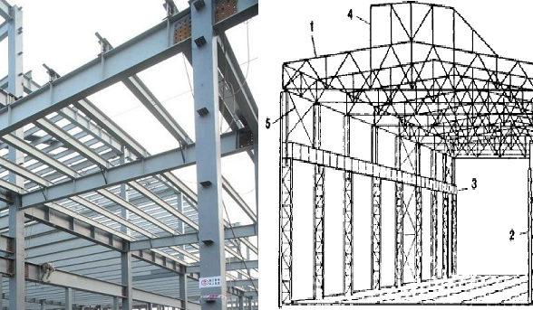 Design Criteria Of Steel Structures
