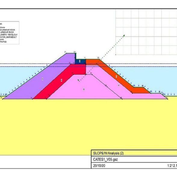 ÇATES Limanı Mendirek Stabilite Kontrolleri ve Güçlendirme Projesi