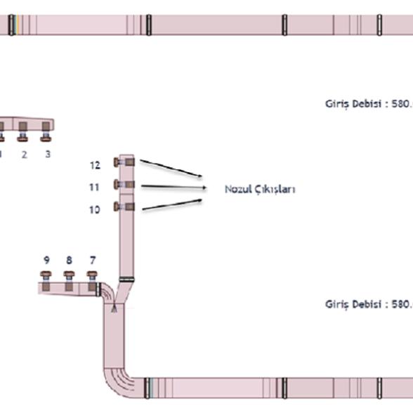 Yatağan Thermal Power Plant Boiler Sofa System
