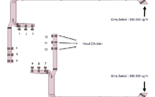 Yatağan Termik Enerji Santrali Kazan Sofa Sistemi